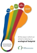 Ecological Footprintnew (jpg)